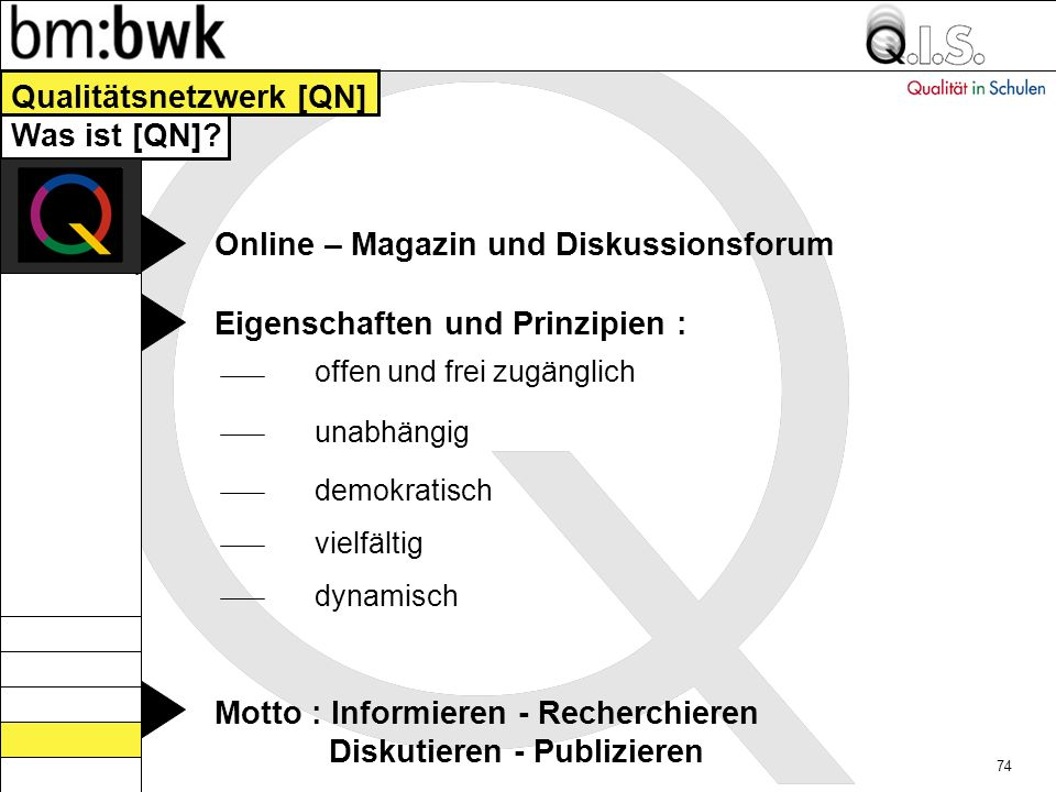 Qualitätsnetzwerk [QN] Was ist [QN]